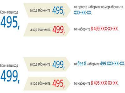 Москва перешла на усовершенствованный формат телефонных номеров